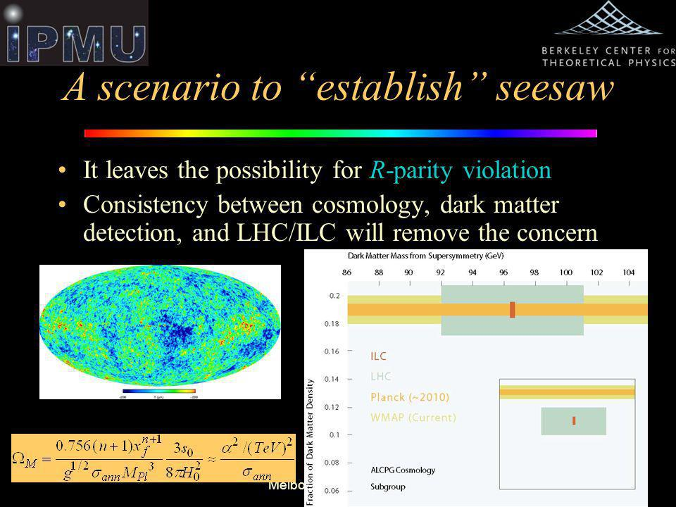 Melbourne, Jun 4, 2008 A scenario to establish seesaw It leaves the possibility for R-parity violation Consistency between cosmology, dark matter detection, and LHC/ILC will remove the concern