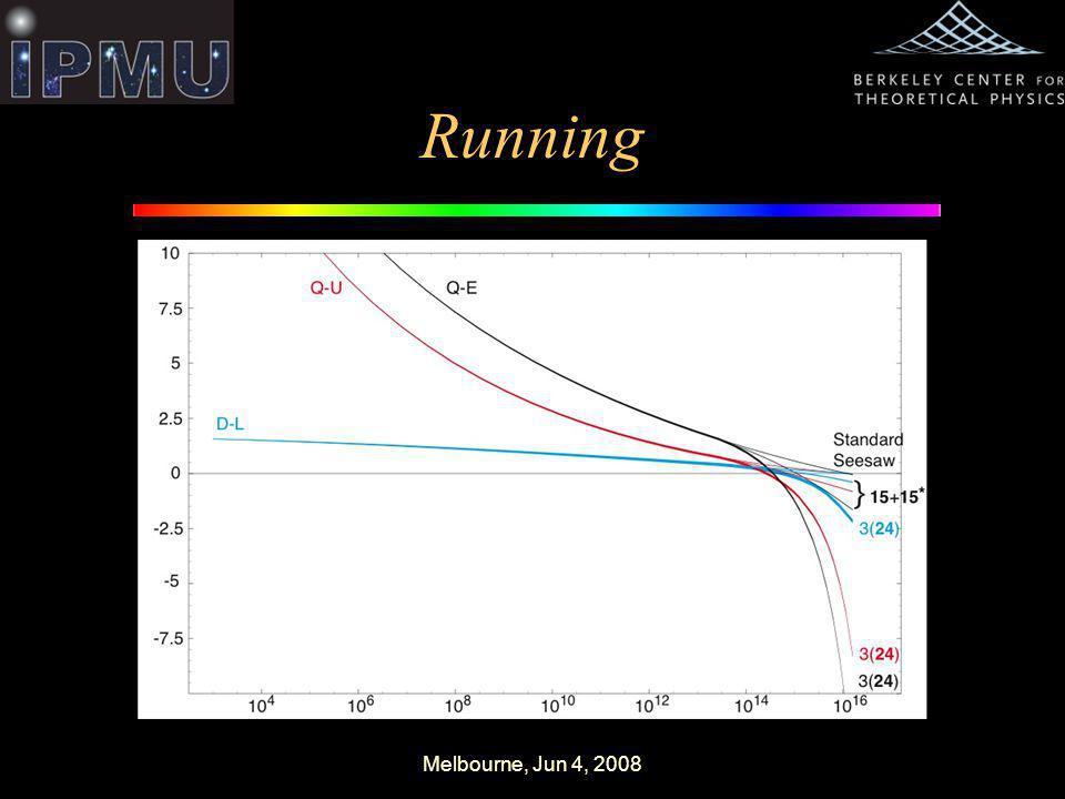 Running Melbourne, Jun 4, 2008