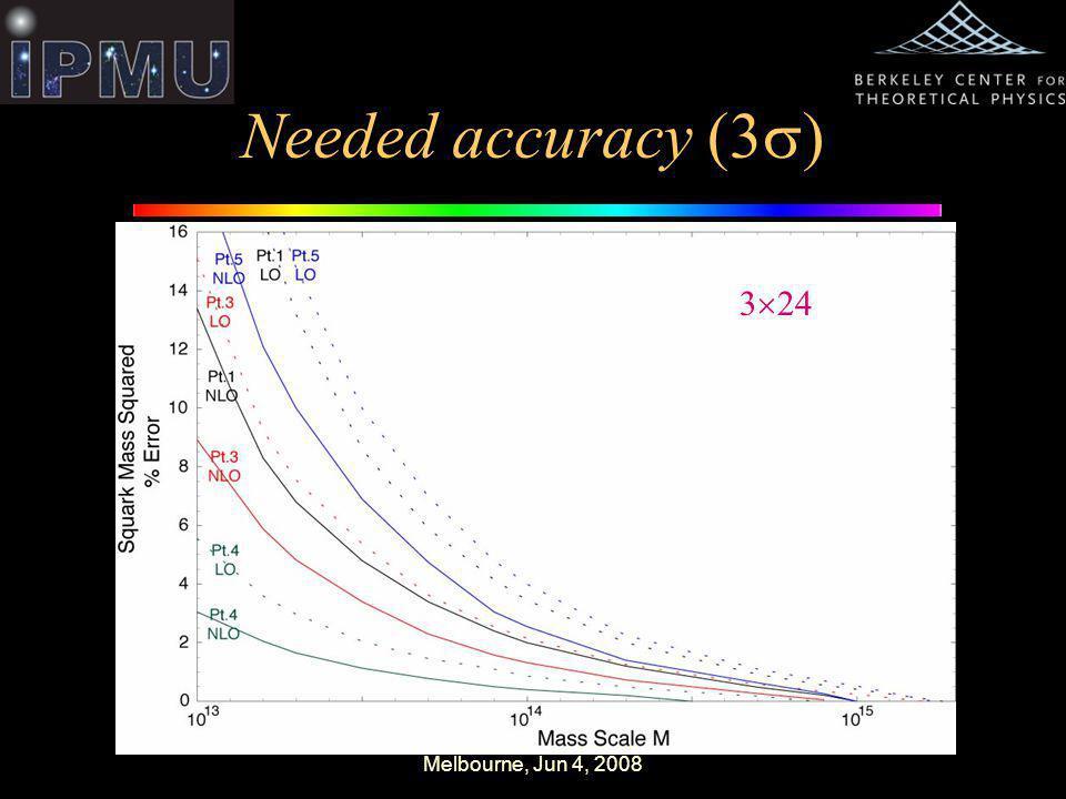 Needed accuracy (3  ) 3  24