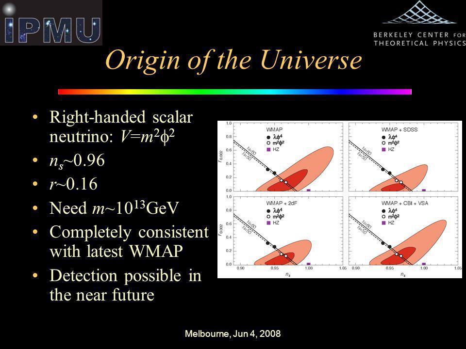 Melbourne, Jun 4, 2008 Origin of the Universe Right-handed scalar neutrino: V=m 2  2 n s ~0.96 r~0.16 Need m~10 13 GeV Completely consistent with latest WMAP Detection possible in the near future
