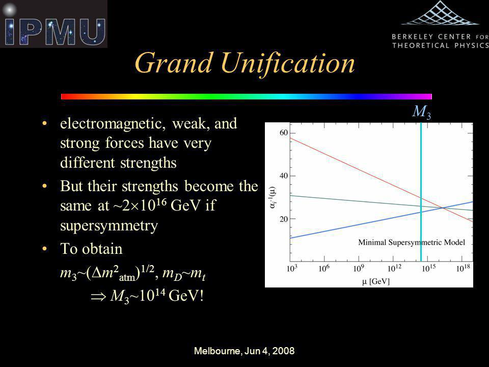 Melbourne, Jun 4, 2008 Grand Unification electromagnetic, weak, and strong forces have very different strengths But their strengths become the same at ~2  10 16 GeV if supersymmetry To obtain m 3 ~(  m 2 atm ) 1/2, m D ~m t  M 3 ~10 14 GeV.