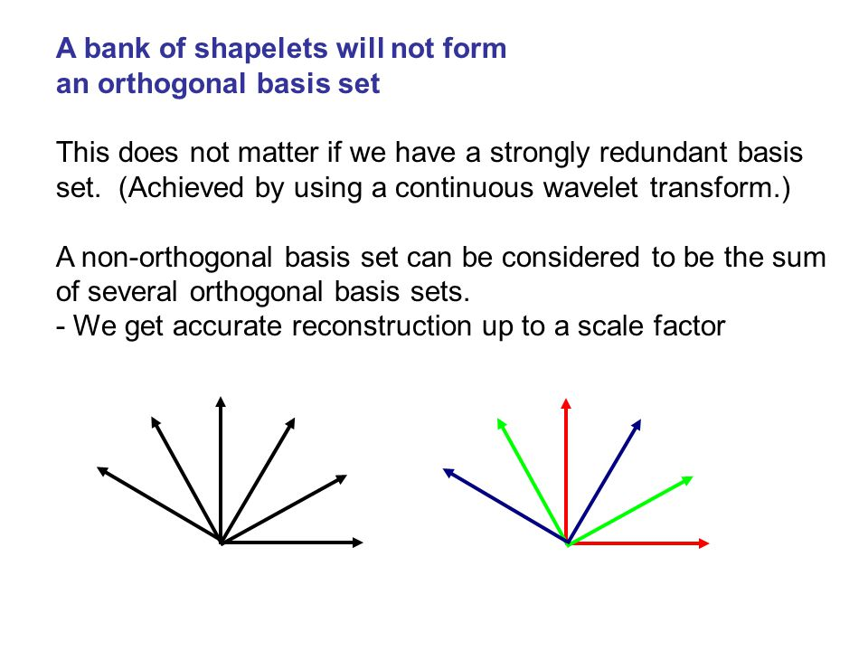 A bank of shapelets will not form an orthogonal basis set This does not matter if we have a strongly redundant basis set.