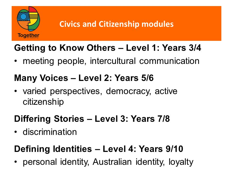 Civics and Citizenship modules Getting to Know Others – Level 1: Years 3/4 meeting people, intercultural communication Many Voices – Level 2: Years 5/6 varied perspectives, democracy, active citizenship Differing Stories – Level 3: Years 7/8 discrimination Defining Identities – Level 4: Years 9/10 personal identity, Australian identity, loyalty