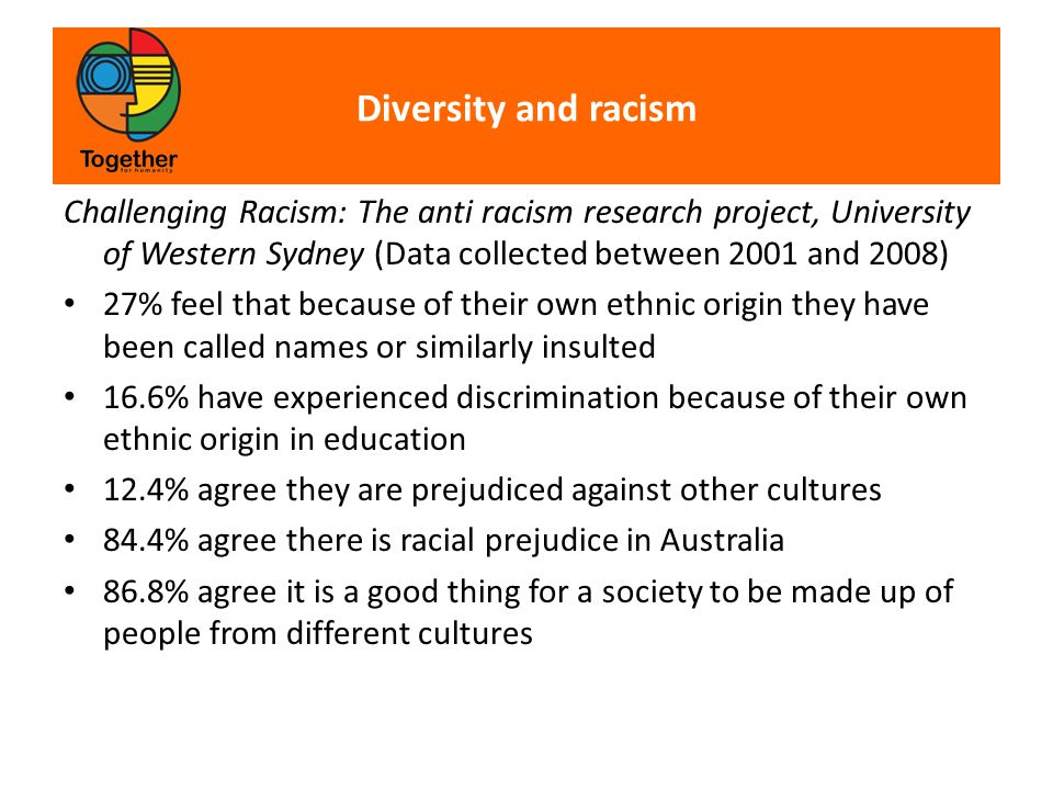 Diversity and racism Challenging Racism: The anti racism research project, University of Western Sydney (Data collected between 2001 and 2008) 27% feel that because of their own ethnic origin they have been called names or similarly insulted 16.6% have experienced discrimination because of their own ethnic origin in education 12.4% agree they are prejudiced against other cultures 84.4% agree there is racial prejudice in Australia 86.8% agree it is a good thing for a society to be made up of people from different cultures