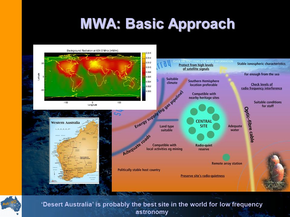 MWA: Basic Approach 'Desert Australia' is probably the best site in the world for low frequency astronomy
