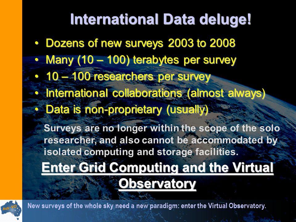 International Data deluge.