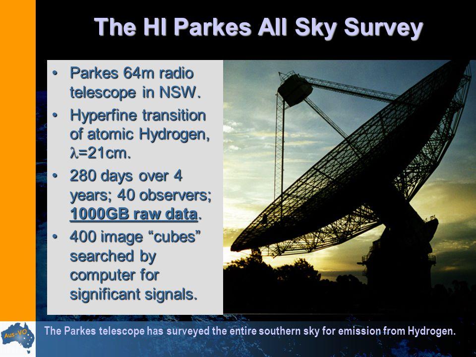 The HI Parkes All Sky Survey Parkes 64m radio telescope in NSW.Parkes 64m radio telescope in NSW.