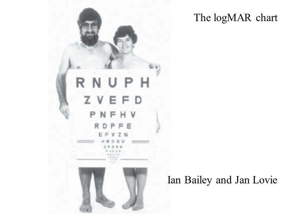 Ian Bailey and Jan Lovie The logMAR chart
