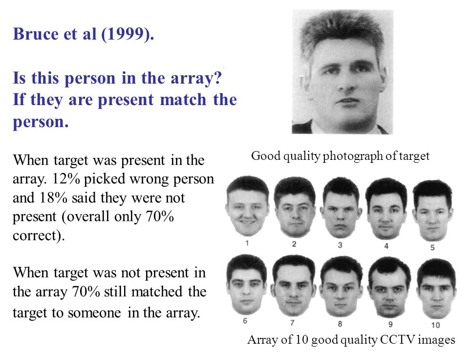 Good quality photograph of target Array of 10 good quality CCTV images When target was present in the array.