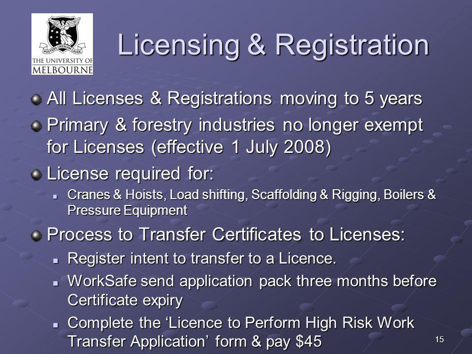15 Licensing & Registration All Licenses & Registrations moving to 5 years Primary & forestry industries no longer exempt for Licenses (effective 1 July 2008) License required for: Cranes & Hoists, Load shifting, Scaffolding & Rigging,Boilers & Pressure Equipment Cranes & Hoists, Load shifting, Scaffolding & Rigging, Boilers & Pressure Equipment Process to Transfer Certificates to Licenses: Register intent to transfer to a Licence.