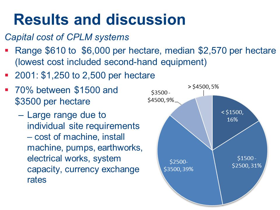 Results and discussion Capital cost of CPLM systems  Range $610 to $6,000 per hectare, median $2,570 per hectare (lowest cost included second-hand eq