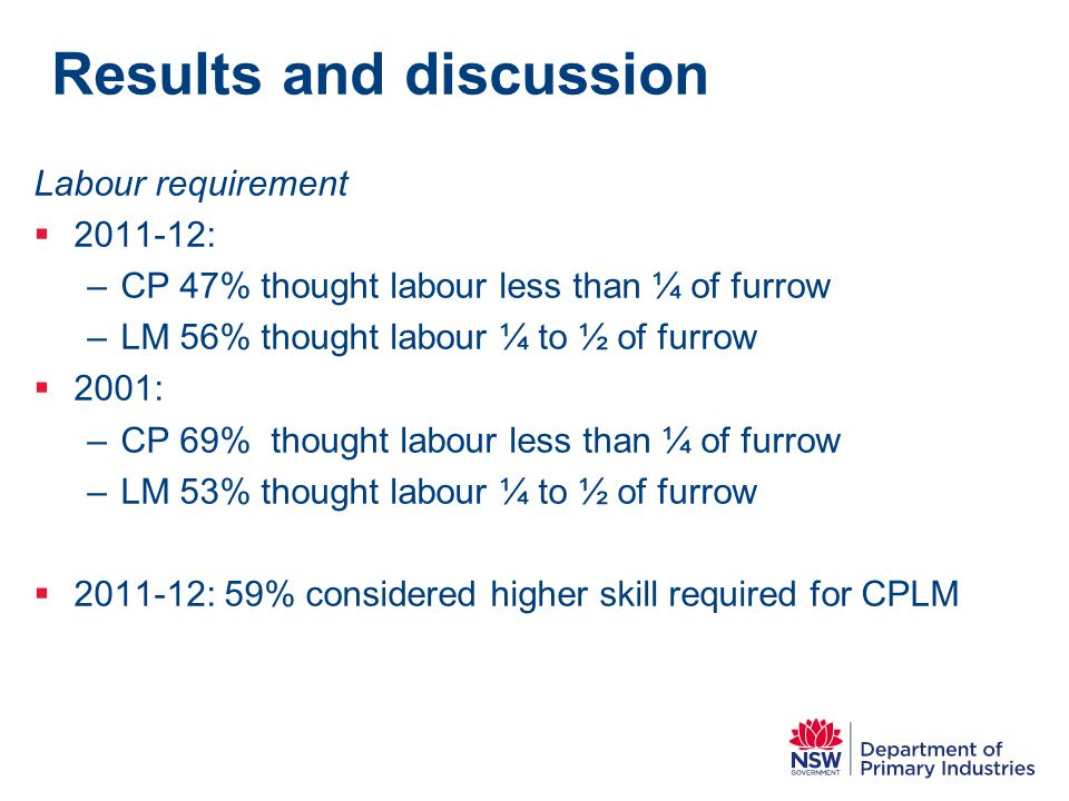 Results and discussion Labour requirement  2011-12: –CP 47% thought labour less than ¼ of furrow –LM 56% thought labour ¼ to ½ of furrow  2001: –CP