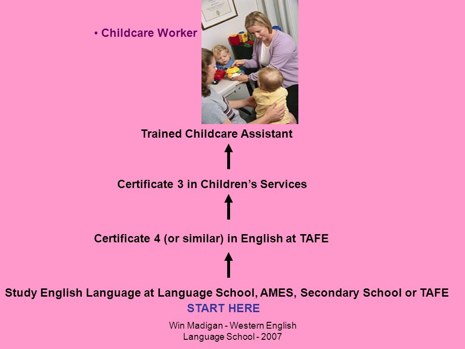 Win Madigan - Western English Language School - 2007 Childcare Worker START HERE Study English Language at Language School, AMES, Secondary School or