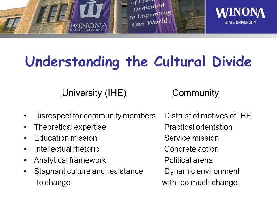 Understanding the Cultural Divide University (IHE) Community Disrespect for community members Distrust of motives of IHE Theoretical expertise Practical orientation Education mission Service mission Intellectual rhetoric Concrete action Analytical framework Political arena Stagnant culture and resistance Dynamic environment to changewith too much change.