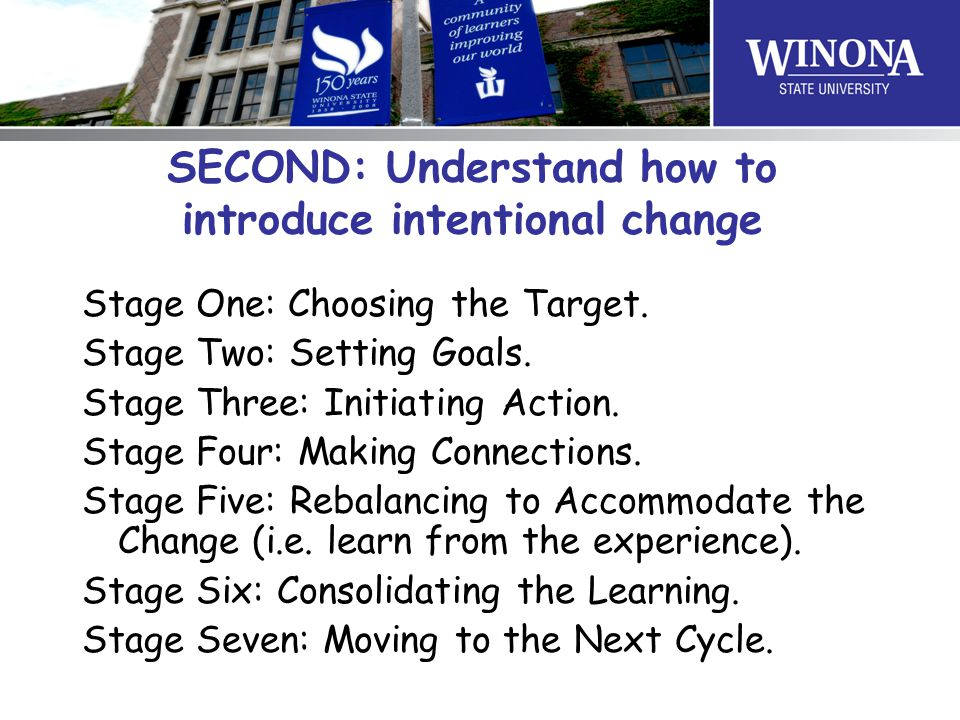 SECOND: Understand how to introduce intentional change Stage One: Choosing the Target. Stage Two: Setting Goals. Stage Three: Initiating Action. Stage