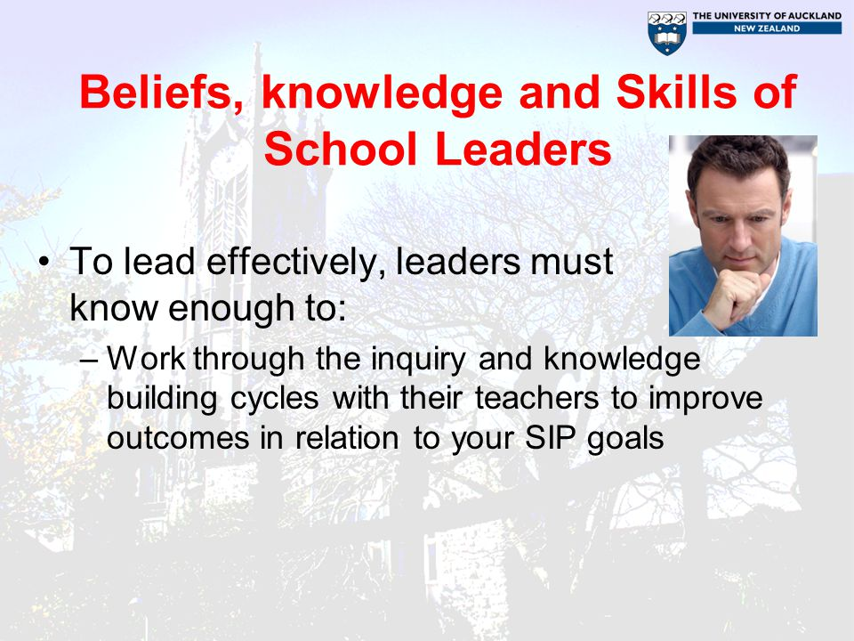 Beliefs, knowledge and Skills of School Leaders To lead effectively, leaders must know enough to: –Work through the inquiry and knowledge building cycles with their teachers to improve outcomes in relation to your SIP goals
