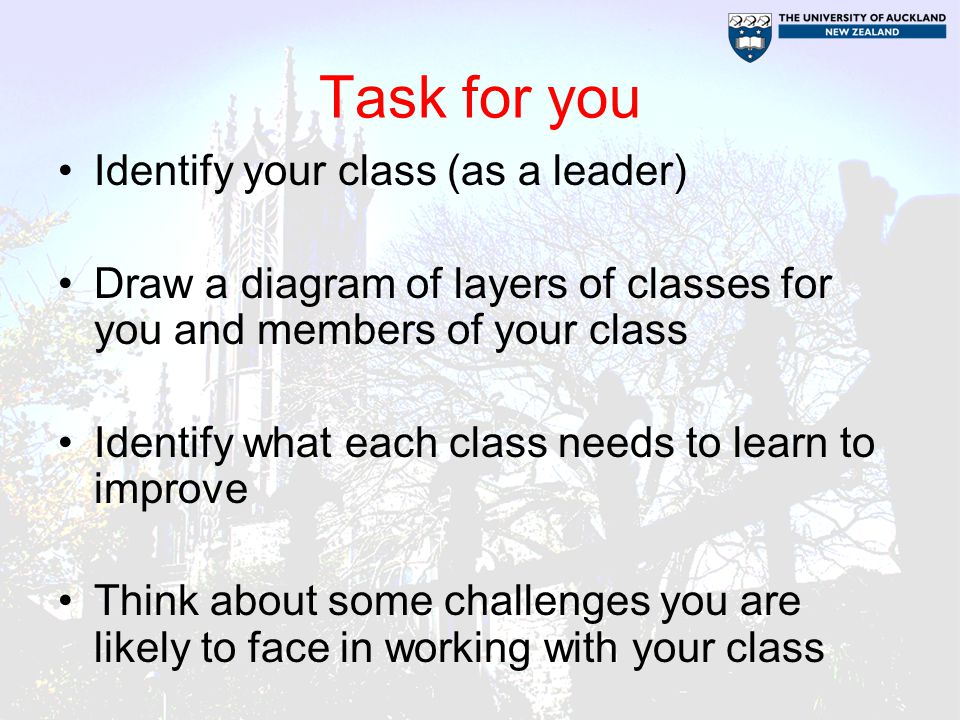 Task for you Identify your class (as a leader) Draw a diagram of layers of classes for you and members of your class Identify what each class needs to learn to improve Think about some challenges you are likely to face in working with your class