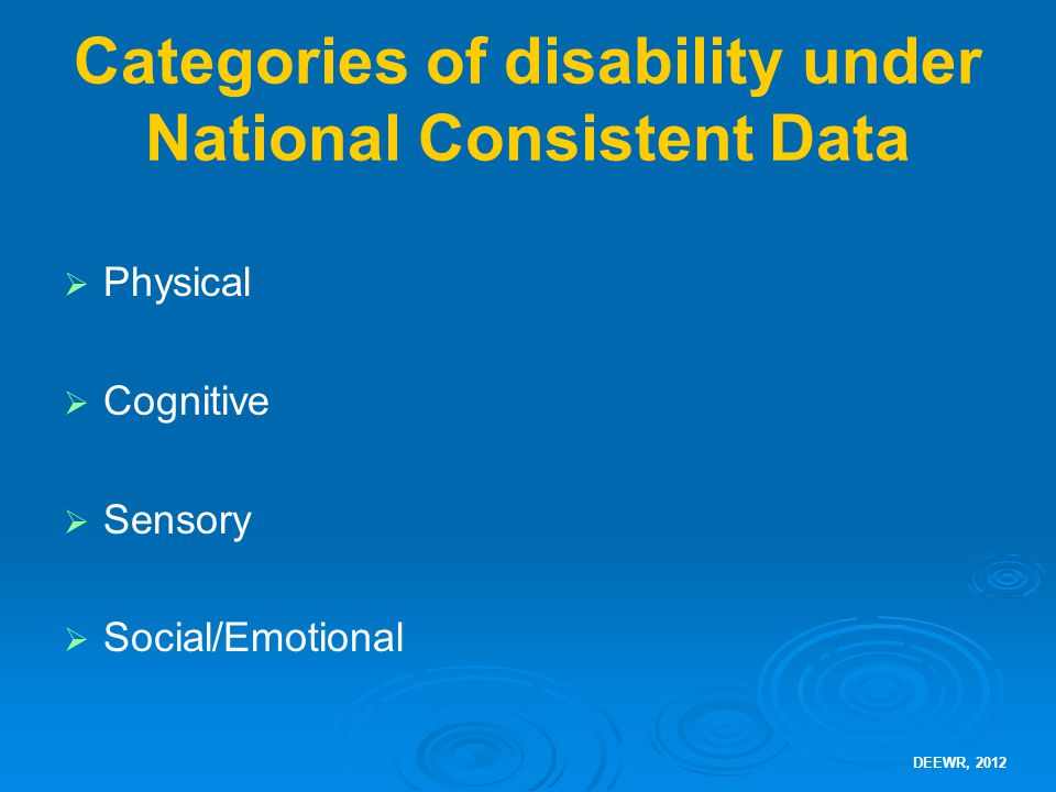 Categories of disability under National Consistent Data  Physical  Cognitive  Sensory  Social/Emotional DEEWR, 2012