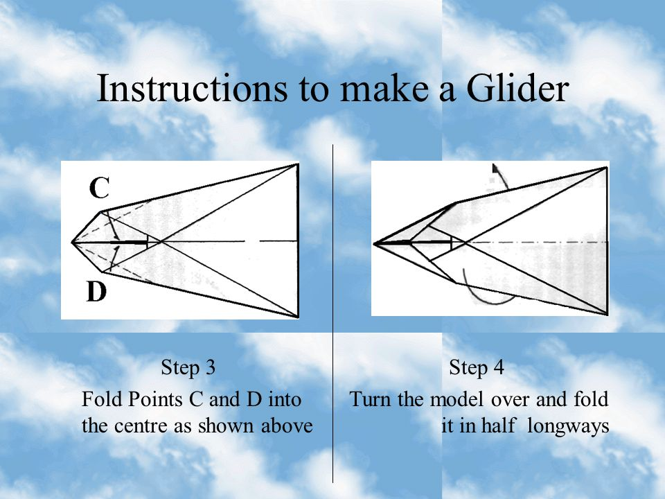 Instructions to make a Glider Step1 Fold a piece of A4 paper in half longways. Then fold the top corners down as shown. Step 2 Fold in the sides so th