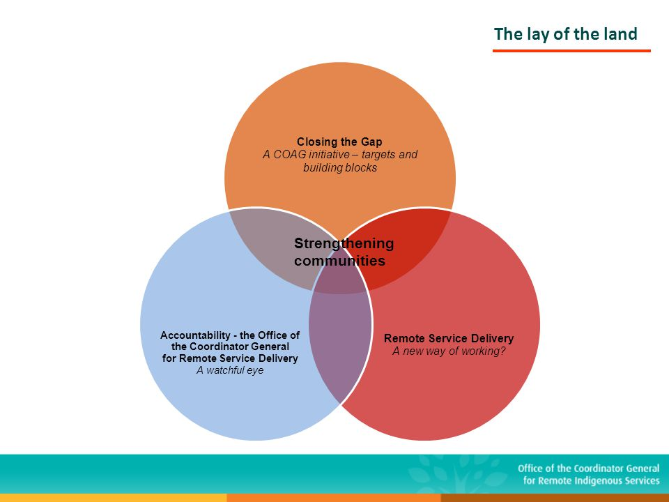 The lay of the land Closing the Gap A COAG initiative – targets and building blocks Remote Service Delivery A new way of working? Accountability - the
