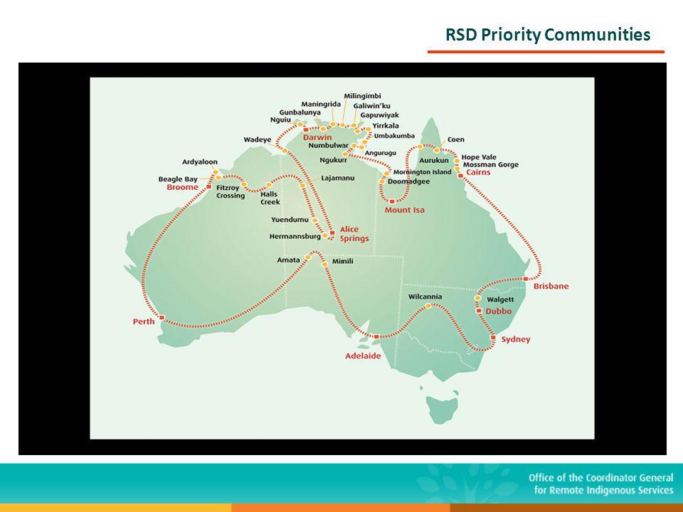 RSD Priority Communities