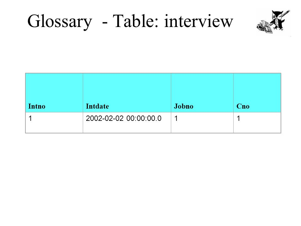 Glossary - Table: interview IntnoIntdateJobnoCno 12002-02-02 00:00:00.011