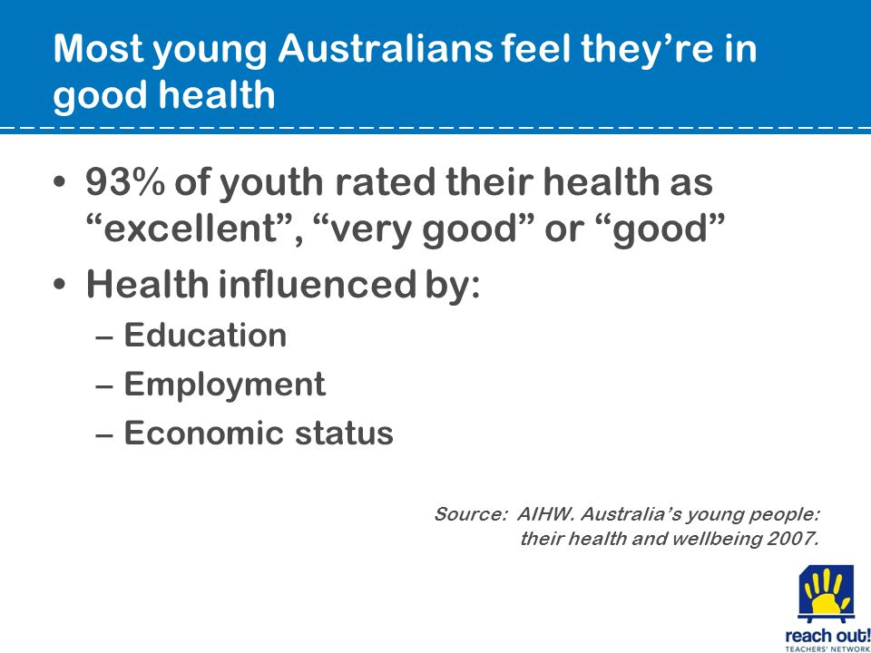 Most young Australians feel they're in good health 93% of youth rated their health as excellent , very good or good Health influenced by: –Education –Employment –Economic status Source: AIHW.