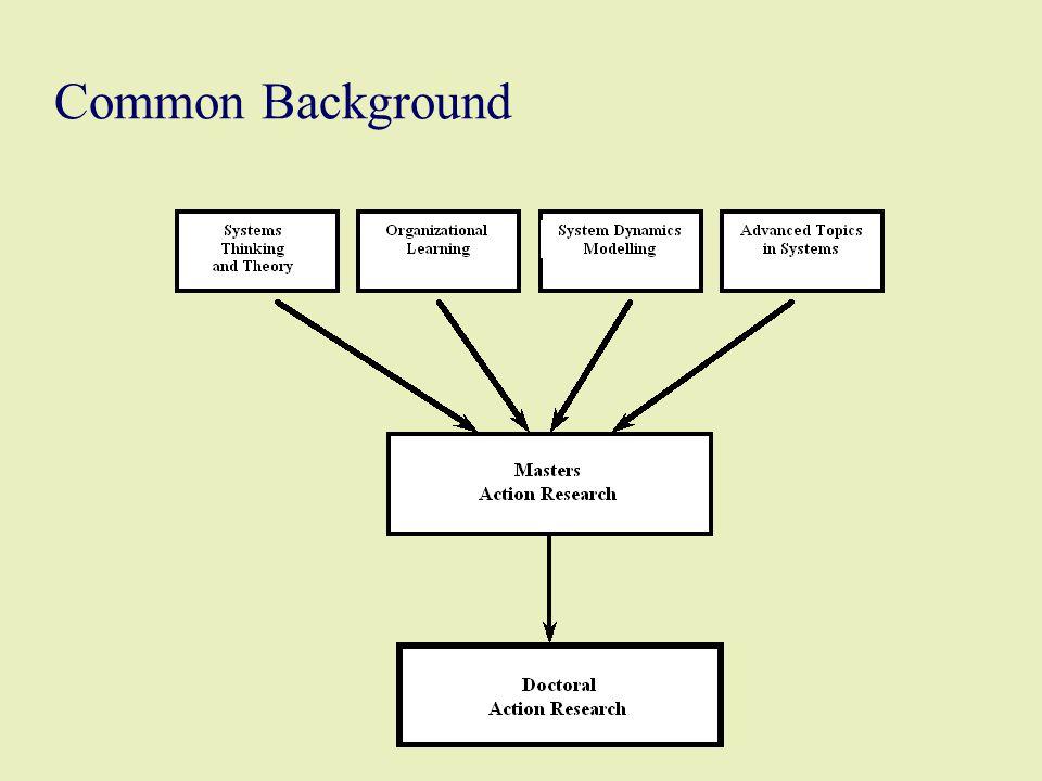 Common Background