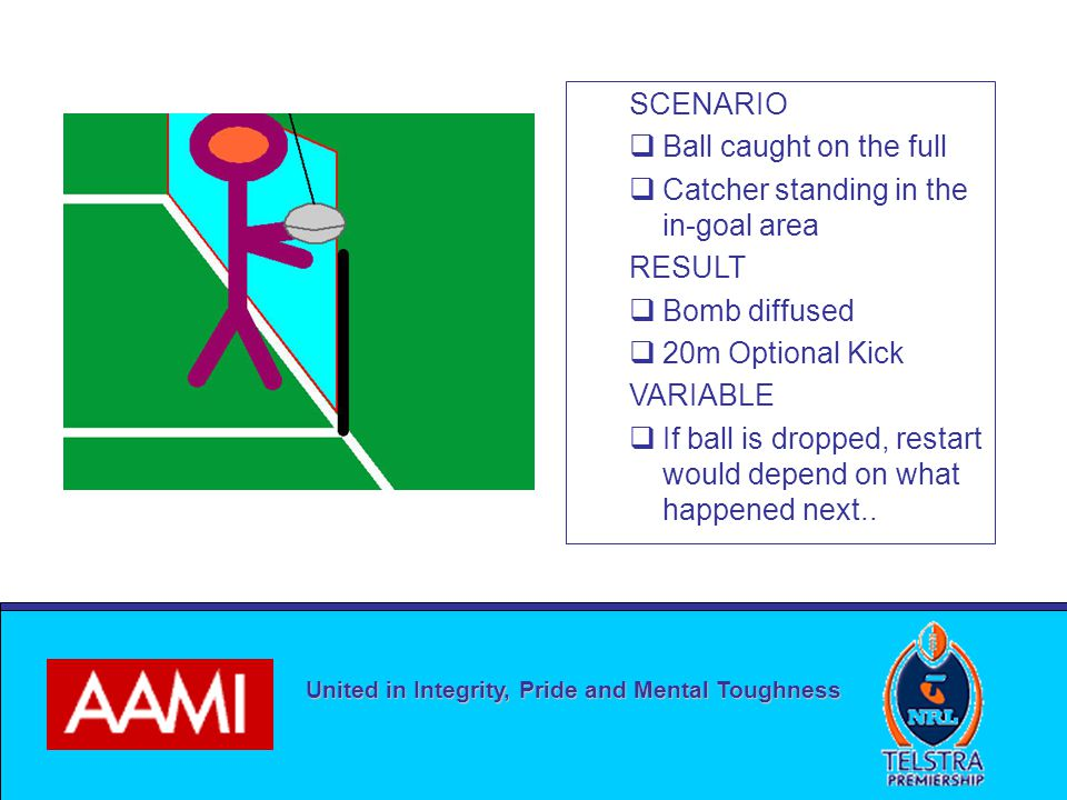 United in Integrity, Pride and Mental Toughness SCENARIO  Ball caught on the full  Catcher standing in the in-goal area RESULT  Bomb diffused  20m Optional Kick VARIABLE  If ball is dropped, restart would depend on what happened next..