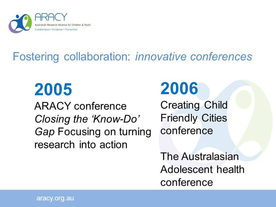 Fostering collaboration: innovative conferences aracy.org.au 2005 ARACY conference Closing the 'Know-Do' Gap Focusing on turning research into action 2006 Creating Child Friendly Cities conference The Australasian Adolescent health conference