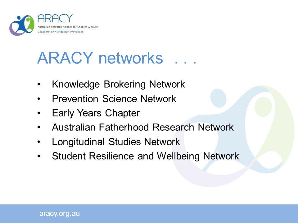ARACY networks...