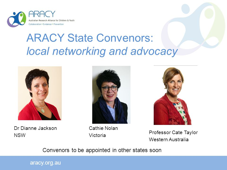 Dr Dianne Jackson NSW Cathie Nolan Victoria Professor Cate Taylor Western Australia ARACY State Convenors: local networking and advocacy Convenors to be appointed in other states soon