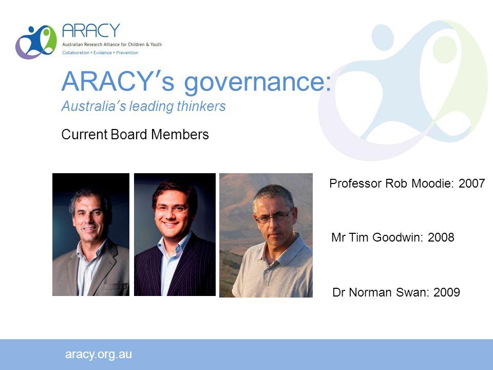 aracy.org.au Professor Rob Moodie: 2007 Mr Tim Goodwin: 2008 Dr Norman Swan: 2009 ARACY's governance: Australia's leading thinkers Current Board Members