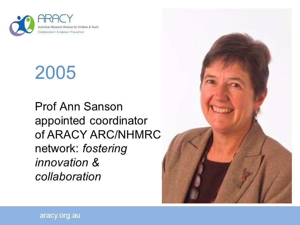 aracy.org.au 2005 Prof Ann Sanson appointed coordinator of ARACY ARC/NHMRC network: fostering innovation & collaboration