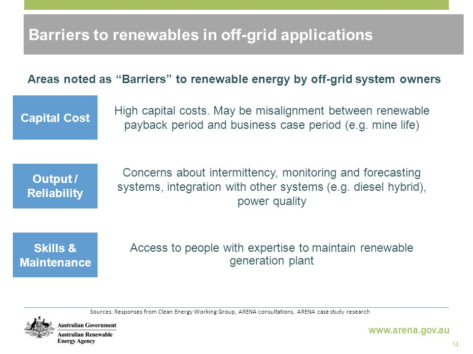 www.arena.gov.au Barriers to renewables in off-grid applications Sources: Responses from Clean Energy Working Group, ARENA consultations, ARENA case study research Capital Cost Output / Reliability High capital costs.