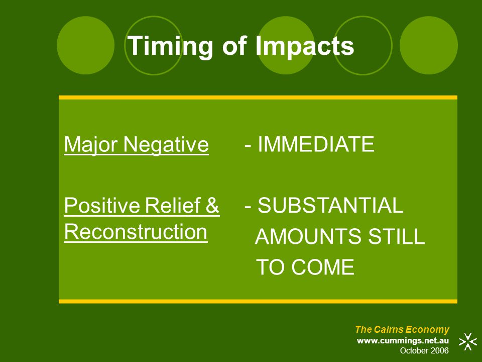 Timing of Impacts Major Negative - IMMEDIATE Positive Relief & Reconstruction - SUBSTANTIAL AMOUNTS STILL TO COME The Cairns Economy www.cummings.net.au October 2006