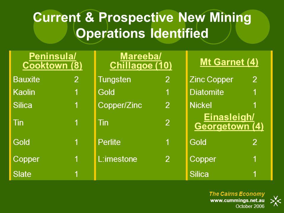 The Cairns Economy www.cummings.net.au October 2006 Current & Prospective New Mining Operations Identified Peninsula/ Cooktown (8) Mareeba/ Chillagoe (10) Mt Garnet (4) Bauxite2Tungsten2Zinc Copper2 Kaolin1Gold1Diatomite1 Silica1Copper/Zinc2Nickel1 Tin1 2 Einasleigh/ Georgetown (4) Gold1Perlite1Gold2 Copper1L:imestone2Copper1 Slate1Silica1
