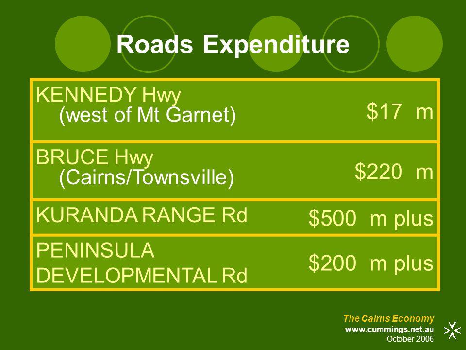 Roads Expenditure KENNEDY Hwy (west of Mt Garnet) $17 m BRUCE Hwy (Cairns/Townsville) $220 m KURANDA RANGE Rd $500 m plus PENINSULA DEVELOPMENTAL Rd $200 m plus The Cairns Economy www.cummings.net.au October 2006