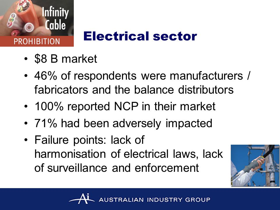 Electrical sector $8 B market 46% of respondents were manufacturers / fabricators and the balance distributors 100% reported NCP in their market 71% had been adversely impacted Failure points: lack of harmonisation of electrical laws, lack of surveillance and enforcement