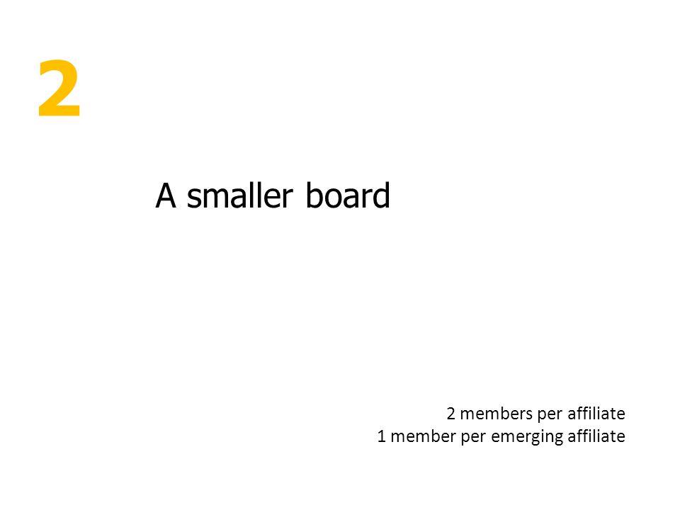 2 A smaller board 2 members per affiliate 1 member per emerging affiliate
