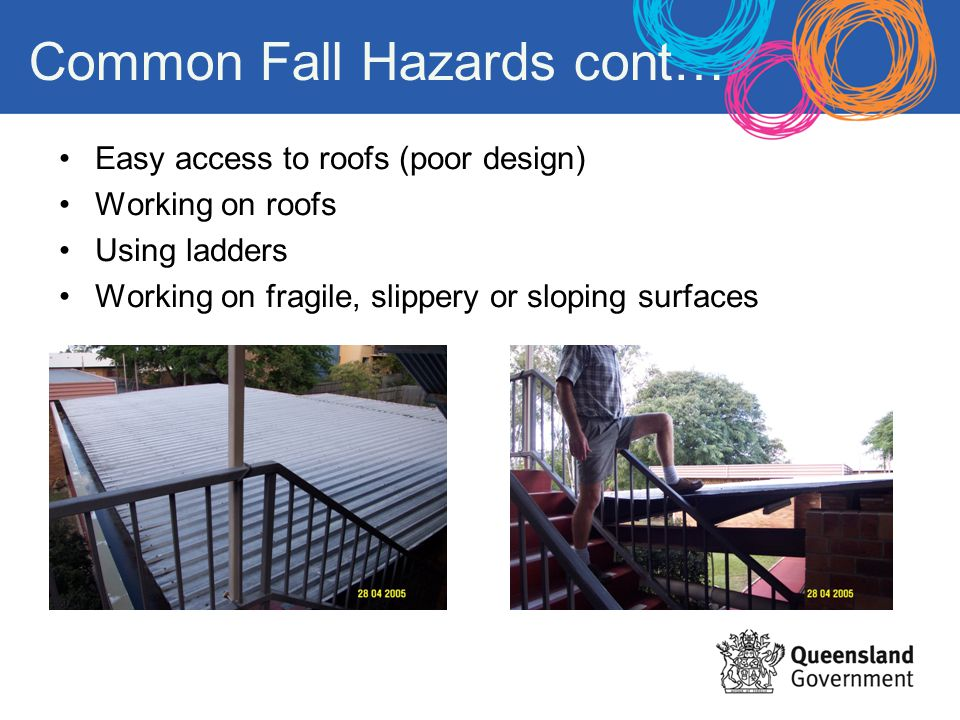 Common Fall Hazards cont… Easy access to roofs (poor design) Working on roofs Using ladders Working on fragile, slippery or sloping surfaces