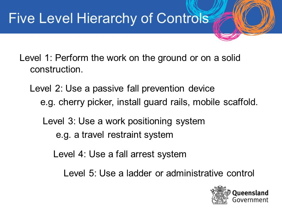 Five Level Hierarchy of Controls Level 1: Perform the work on the ground or on a solid construction. Level 2: Use a passive fall prevention device e.g