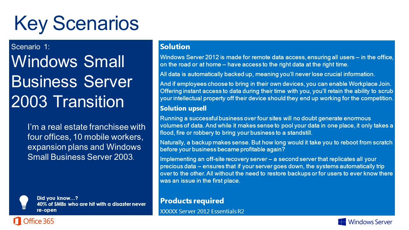 Key Scenarios Solution Windows Server 2012 is made for remote data access, ensuring all users – in the office, on the road or at home – have access to the right data at the right time.