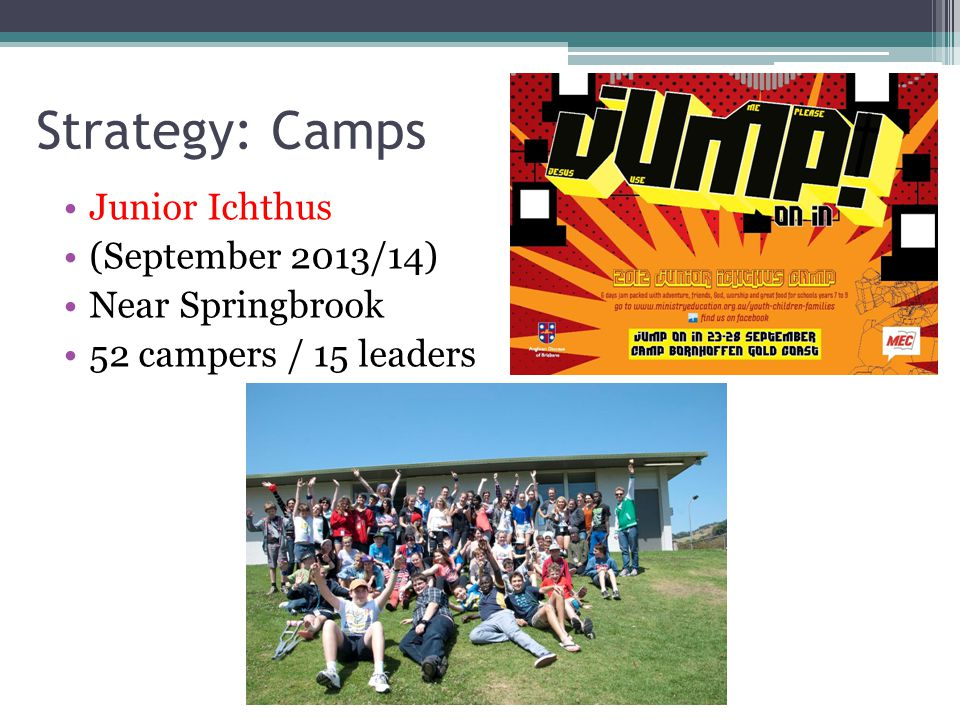 Strategy: Camps Junior Ichthus (September 2013/14) Near Springbrook 52 campers / 15 leaders