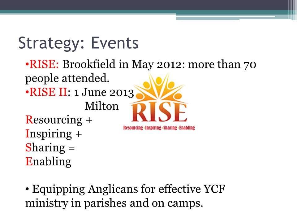Strategy: Events RISE: Brookfield in May 2012: more than 70 people attended.