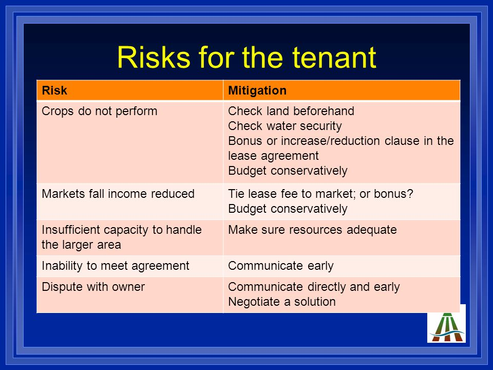 Risks for the tenant RiskMitigation Crops do not performCheck land beforehand Check water security Bonus or increase/reduction clause in the lease agreement Budget conservatively Markets fall income reducedTie lease fee to market; or bonus.