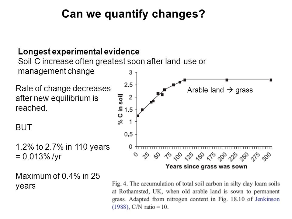 Can we quantify changes.
