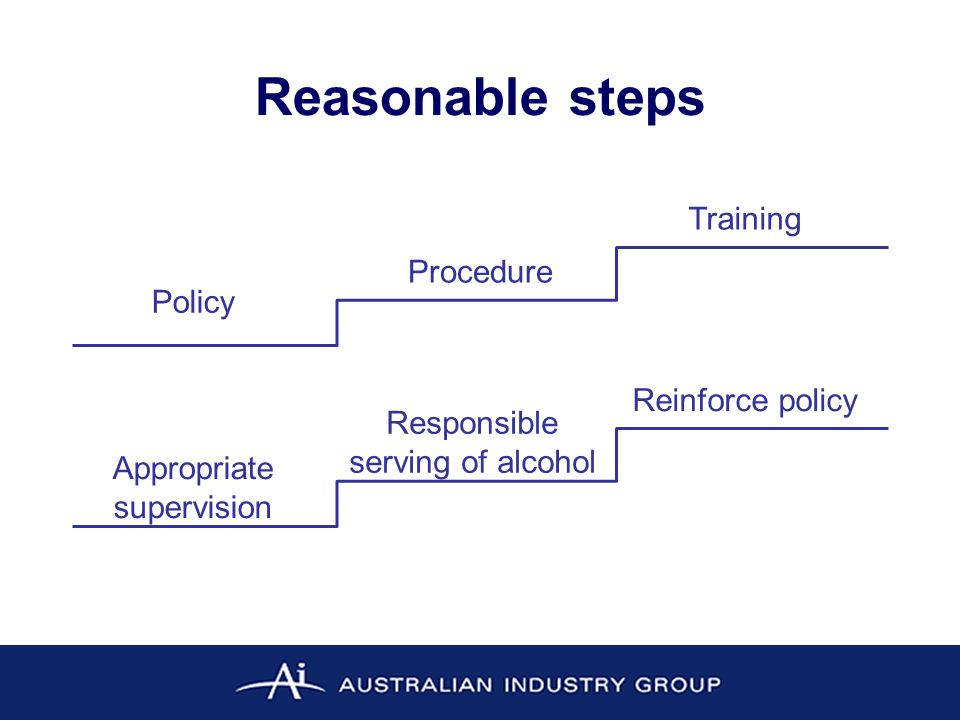 Reasonable steps Policy Procedure Training Appropriate supervision Responsible serving of alcohol Reinforce policy