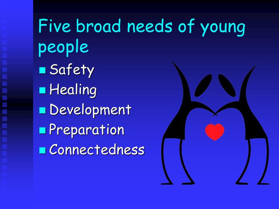 Description of Edu-make-it Model Youth worker/tutors support group Youth worker/tutors support group Teachers/content off site i.e.