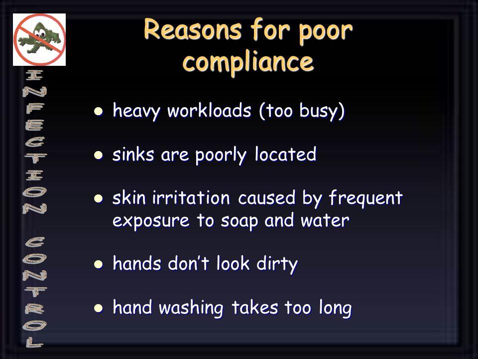 Reasons for poor compliance heavy workloads (too busy) heavy workloads (too busy) sinks are poorly located sinks are poorly located skin irritation ca